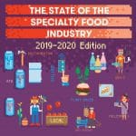 Report: Specialty Food Industry Continues Steady Growth